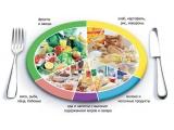 База отдыха Верхне-Углянское - иконка «питание» в Цаган-Амане